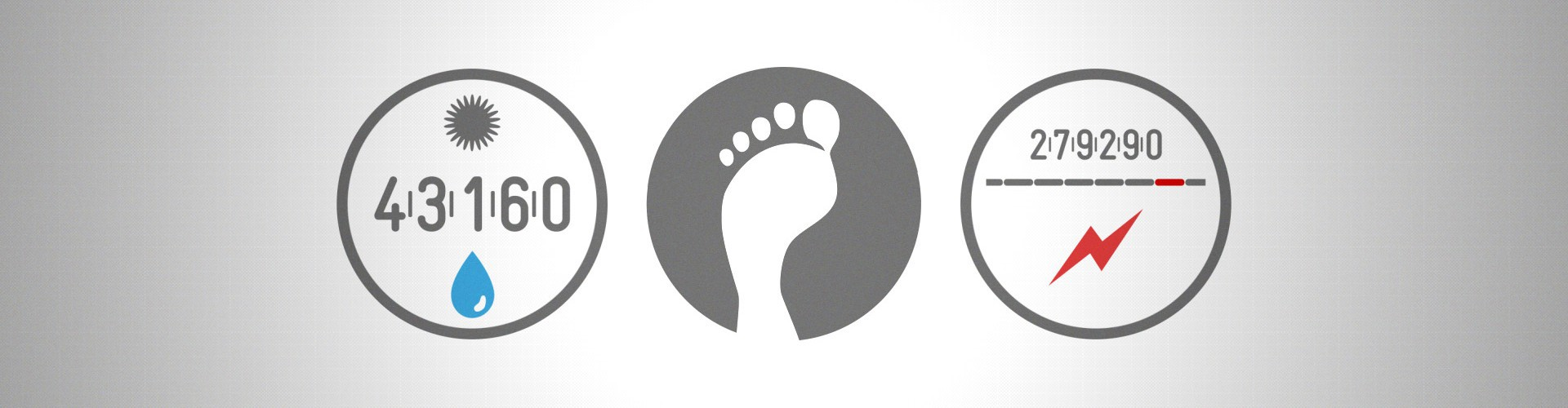 GIZ: Corporate Sustainability Handprint (CSH)